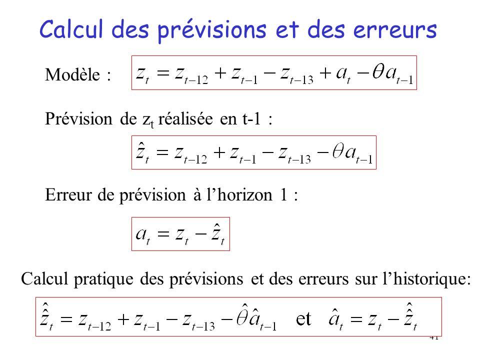 41 Calcul des prévisions et des erreurs Modèle : Prévision de z t réalisée en t-1 : Erreur de prévision à lhorizon 1 : Calcul pratique des prévisions