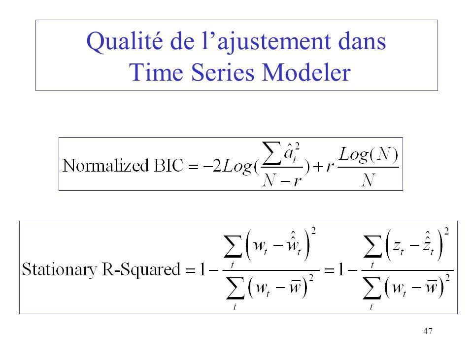 47 Qualité de lajustement dans Time Series Modeler