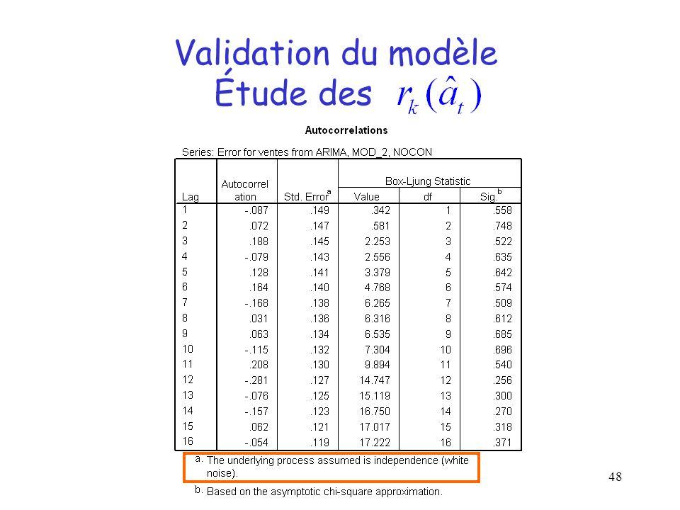 48 Validation du modèle Étude des