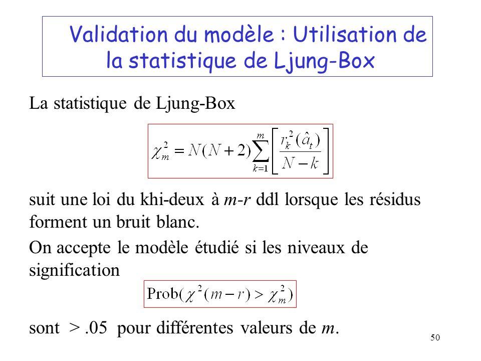 50 Validation du modèle : Utilisation de la statistique de Ljung-Box La statistique de Ljung-Box suit une loi du khi-deux à m-r ddl lorsque les résidu
