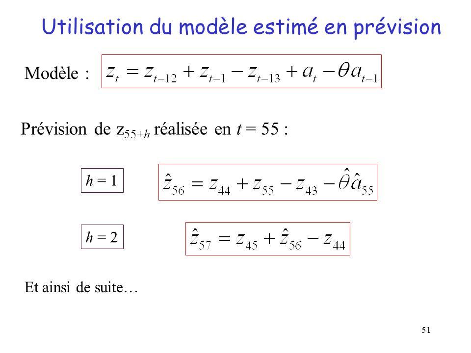 51 Utilisation du modèle estimé en prévision Modèle : Prévision de z 55+h réalisée en t = 55 : h = 1 h = 2 Et ainsi de suite…