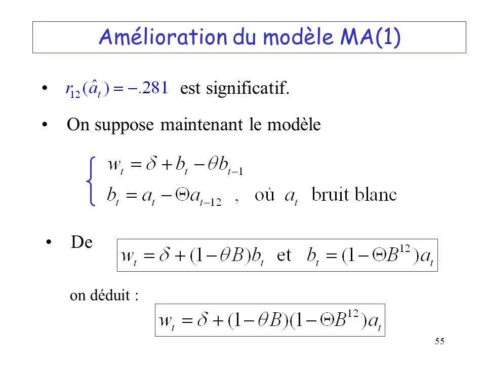 55 Amélioration du modèle MA(1) On suppose maintenant le modèle est significatif. De on déduit :