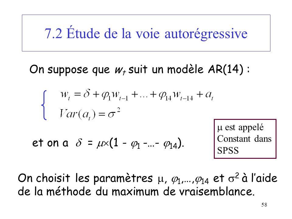 58 7.2 Étude de la voie autorégressive On suppose que w t suit un modèle AR(14) : et on a = (1 - 1 -…- 14 ). On choisit les paramètres, 1,…, 14 et 2 à
