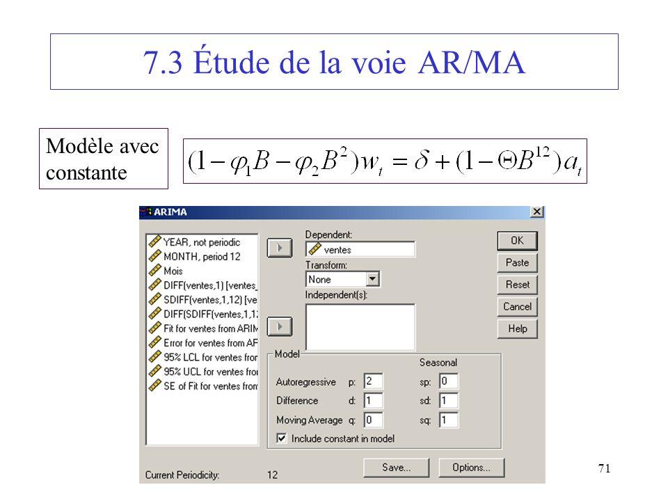 71 7.3 Étude de la voie AR/MA Modèle avec constante