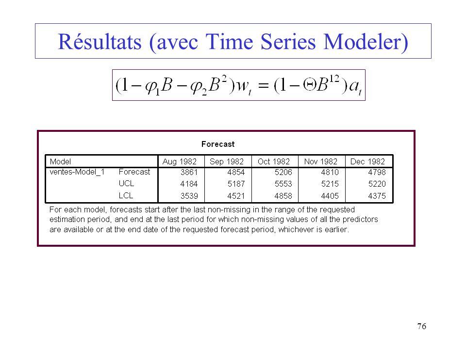 76 Résultats (avec Time Series Modeler)
