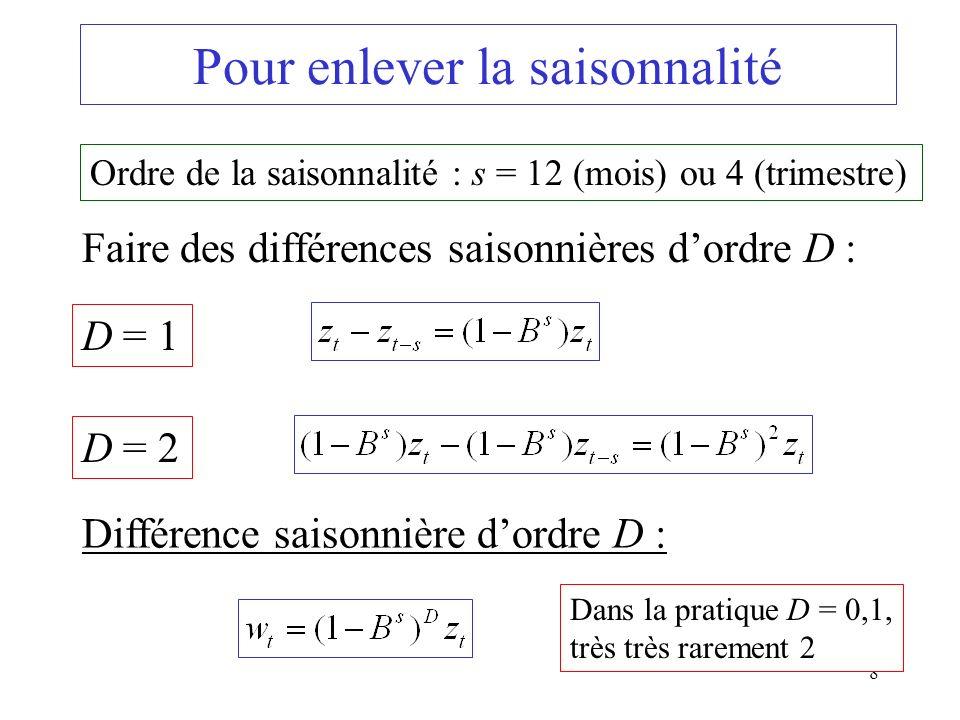 8 Dans la pratique D = 0,1, très très rarement 2 Pour enlever la saisonnalité Faire des différences saisonnières dordre D : D = 2 D = 1 Différence sai