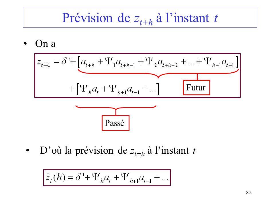 82 Prévision de z t+h à linstant t On a Futur Passé Doù la prévision de z t+h à linstant t