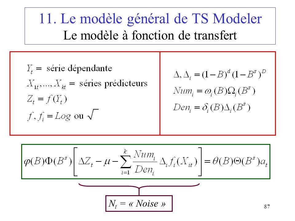 87 11. Le modèle général de TS Modeler Le modèle à fonction de transfert N t = « Noise »