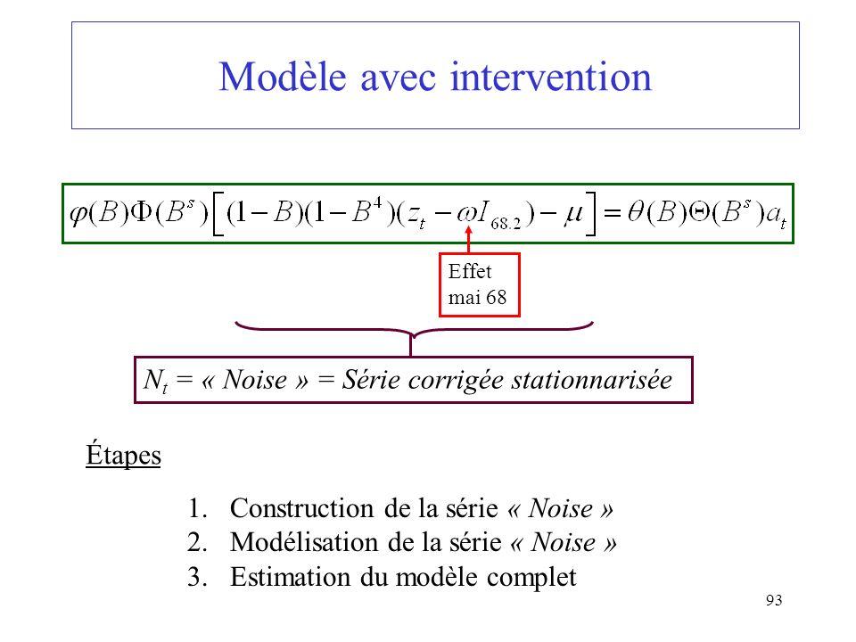 93 Modèle avec intervention Effet mai 68 N t = « Noise » = Série corrigée stationnarisée Étapes 1.Construction de la série « Noise » 2.Modélisation de