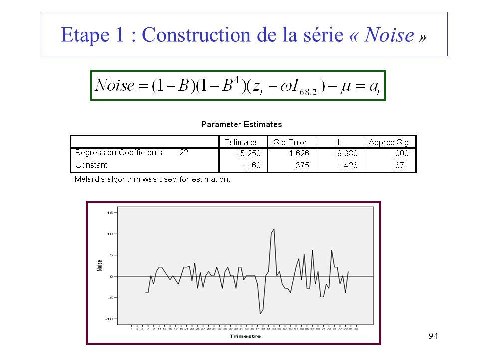 94 Etape 1 : Construction de la série « Noise »
