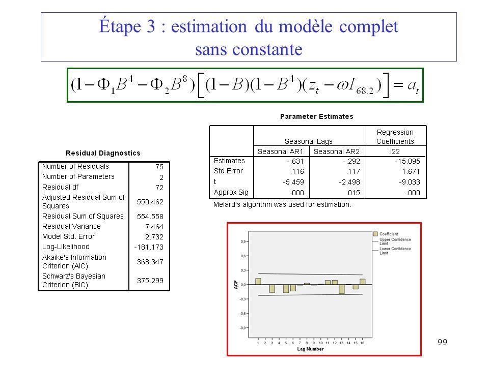 99 Étape 3 : estimation du modèle complet sans constante