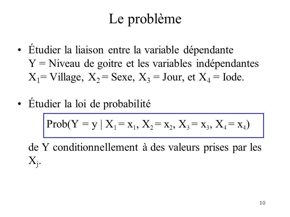 10 Le problème Étudier la liaison entre la variable dépendante Y = Niveau de goitre et les variables indépendantes X 1 = Village, X 2 = Sexe, X 3 = Jo