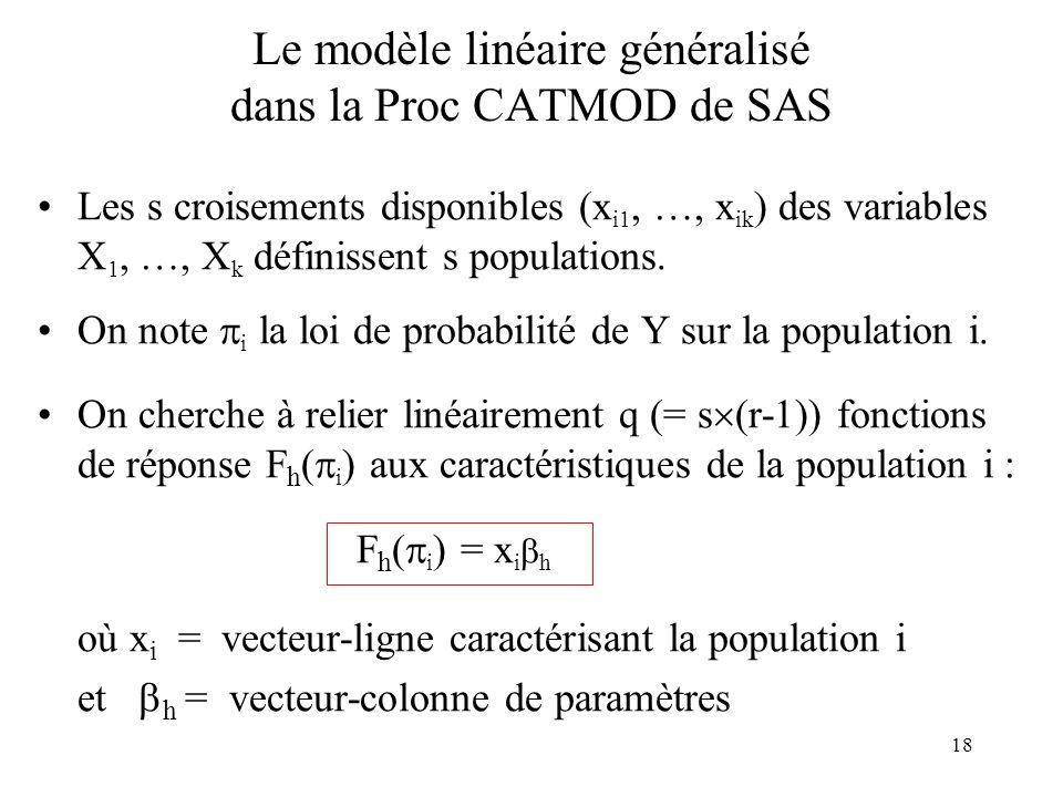 18 Le modèle linéaire généralisé dans la Proc CATMOD de SAS Les s croisements disponibles (x i1, …, x ik ) des variables X 1, …, X k définissent s pop