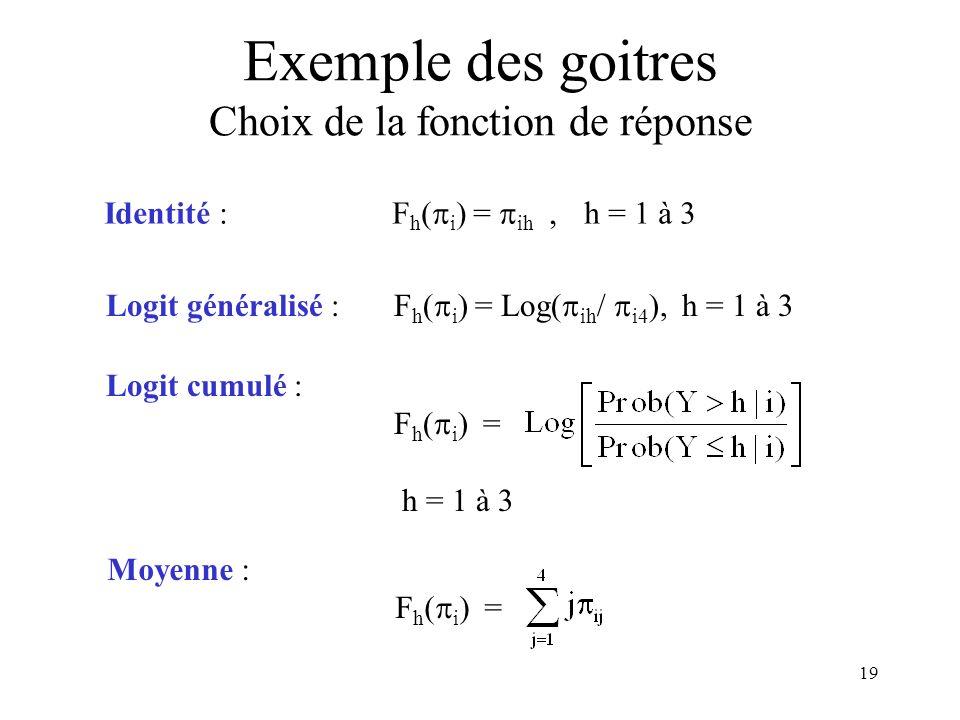 19 Exemple des goitres Choix de la fonction de réponse Identité : F h ( i ) = ih,h = 1 à 3 Logit généralisé :F h ( i ) = Log( ih / i4 ),h = 1 à 3 Logi