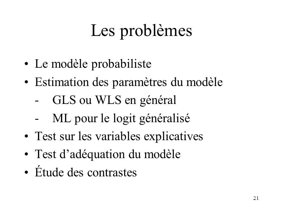 21 Les problèmes Le modèle probabiliste Estimation des paramètres du modèle -GLS ou WLS en général -ML pour le logit généralisé Test sur les variables