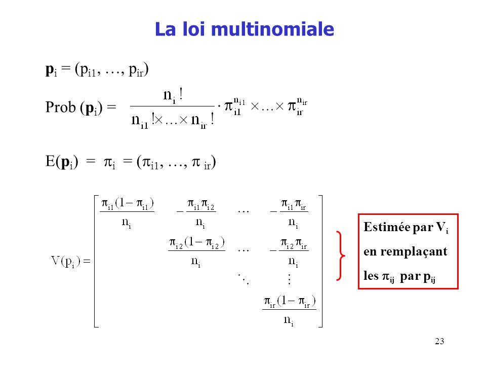23 La loi multinomiale p i = (p i1, …, p ir ) Prob (p i ) = E(p i ) = i = ( i1, …, ir ) Estimée par V i en remplaçant les ij par p ij