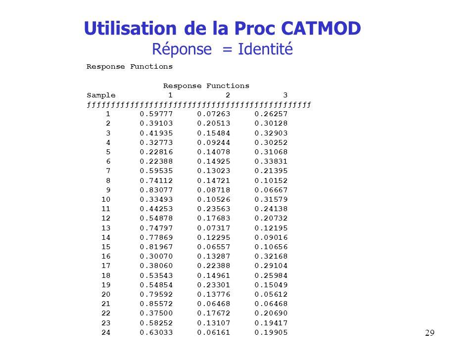 29 Utilisation de la Proc CATMOD Réponse = Identité Response Functions Sample 1 2 3 ƒƒƒƒƒƒƒƒƒƒƒƒƒƒƒƒƒƒƒƒƒƒƒƒƒƒƒƒƒƒƒƒƒƒƒƒƒƒƒƒƒƒƒƒƒƒƒ 1 0.59777 0.07263