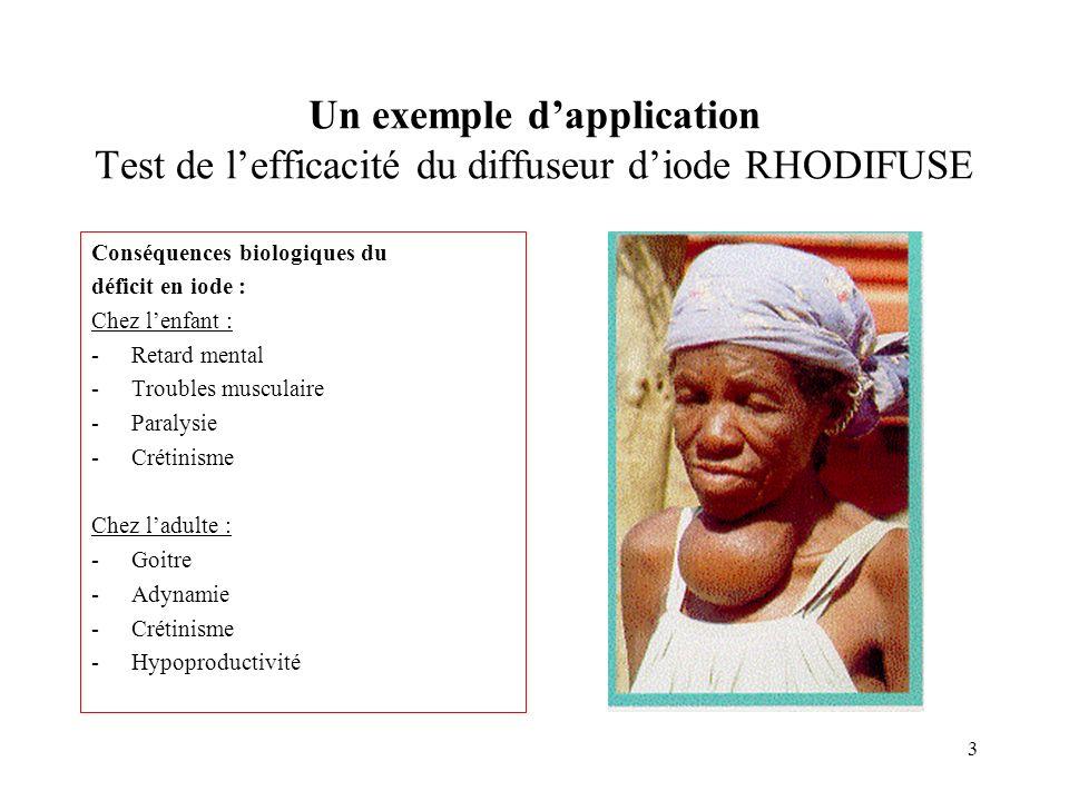 3 Un exemple dapplication Test de lefficacité du diffuseur diode RHODIFUSE Conséquences biologiques du déficit en iode : Chez lenfant : -Retard mental