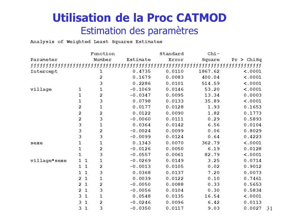 31 Utilisation de la Proc CATMOD Estimation des paramètres Analysis of Weighted Least Squares Estimates Function Standard Chi- Parameter Number Estima