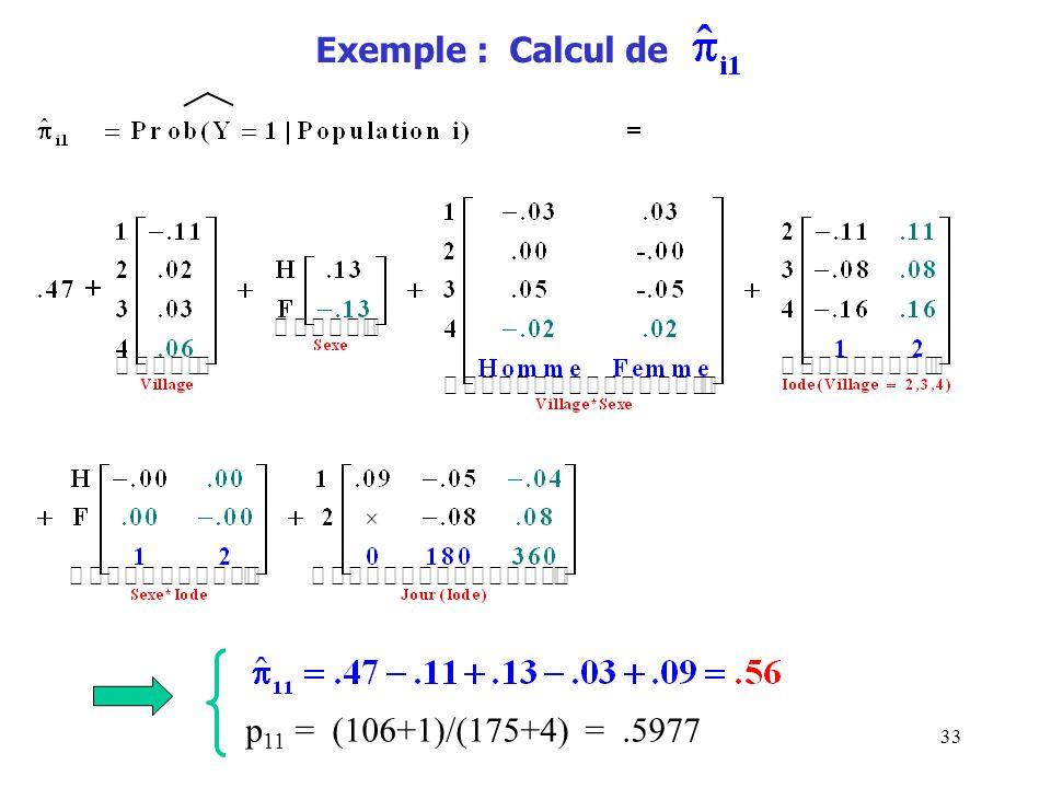 33 Exemple : Calcul de p 11 = (106+1)/(175+4) =.5977
