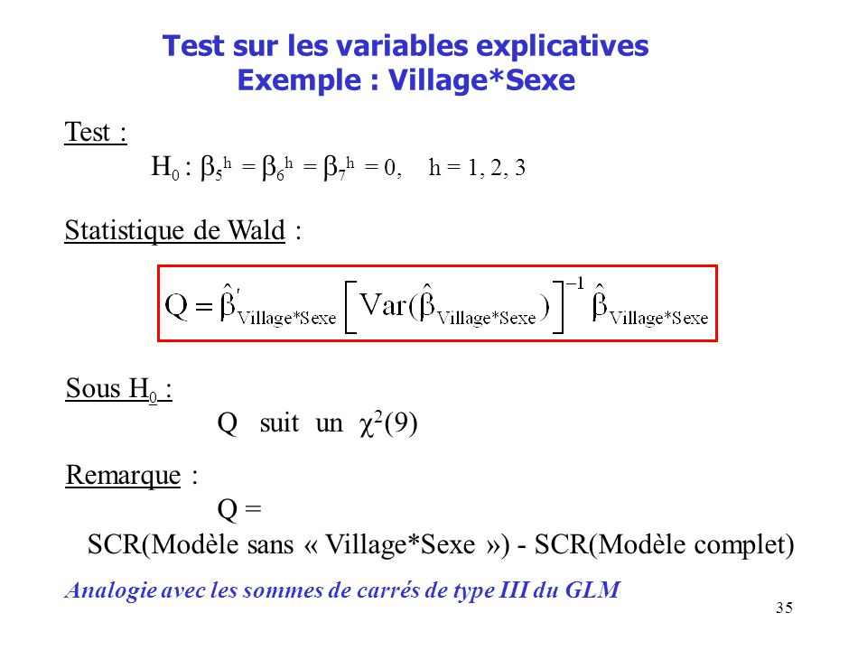 35 Test sur les variables explicatives Exemple : Village*Sexe Test : H 0 : 5 h = 6 h = 7 h = 0, h = 1, 2, 3 Statistique de Wald : Sous H 0 : Q suit un