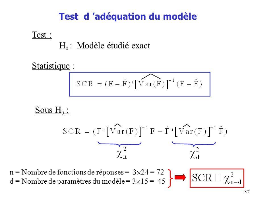 37 Test d adéquation du modèle Test : H 0 : Modèle étudié exact Statistique : Sous H 0 : n = Nombre de fonctions de réponses = 3 24 = 72 d = Nombre de