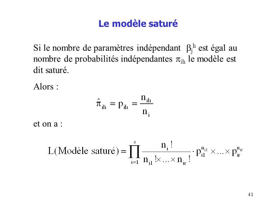 41 Le modèle saturé Si le nombre de paramètres indépendant j h est égal au nombre de probabilités indépendantes ih le modèle est dit saturé. Alors : e