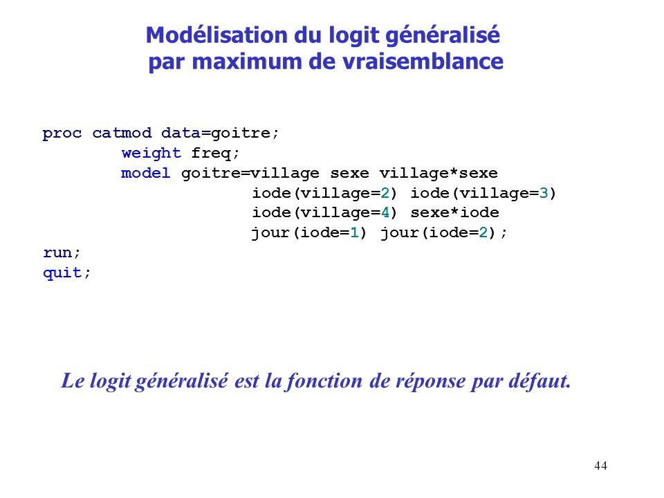 44 Modélisation du logit généralisé par maximum de vraisemblance proc catmod data=goitre; weight freq; model goitre=village sexe village*sexe iode(vil