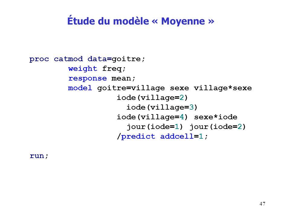 47 Étude du modèle « Moyenne » proc catmod data=goitre; weight freq; response mean; model goitre=village sexe village*sexe iode(village=2) iode(villag