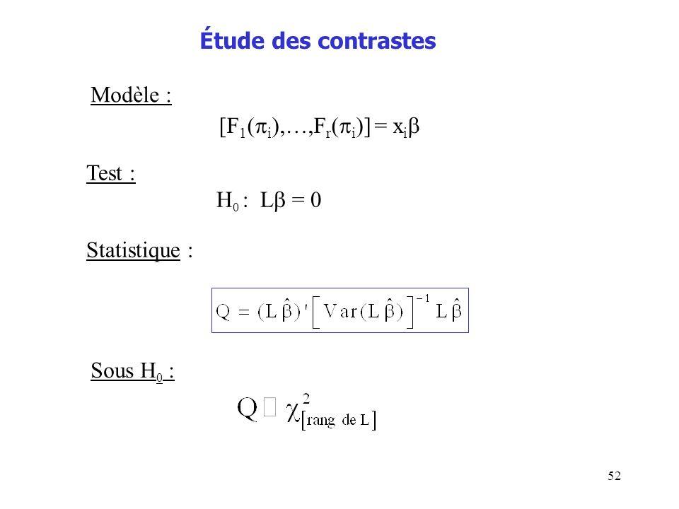 52 Étude des contrastes Test : H 0 : L = 0 Statistique : Sous H 0 : Modèle : [F 1 ( i ),…,F r ( i )] = x i