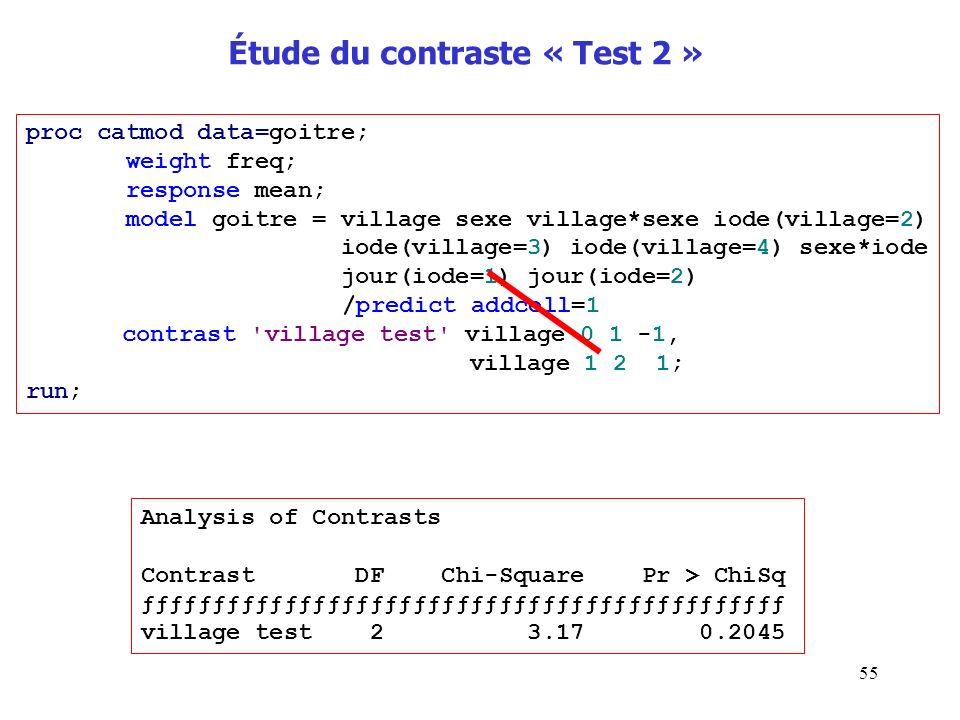 55 Étude du contraste « Test 2 » proc catmod data=goitre; weight freq; response mean; model goitre = village sexe village*sexe iode(village=2) iode(vi