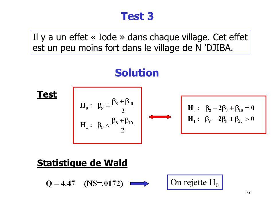56 Test 3 Il y a un effet « Iode » dans chaque village. Cet effet est un peu moins fort dans le village de N DJIBA. Solution Statistique de Wald On re