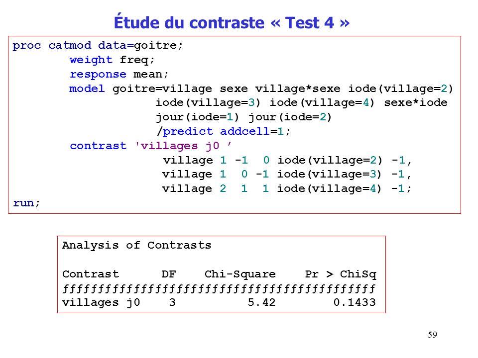 59 Étude du contraste « Test 4 » proc catmod data=goitre; weight freq; response mean; model goitre=village sexe village*sexe iode(village=2) iode(vill