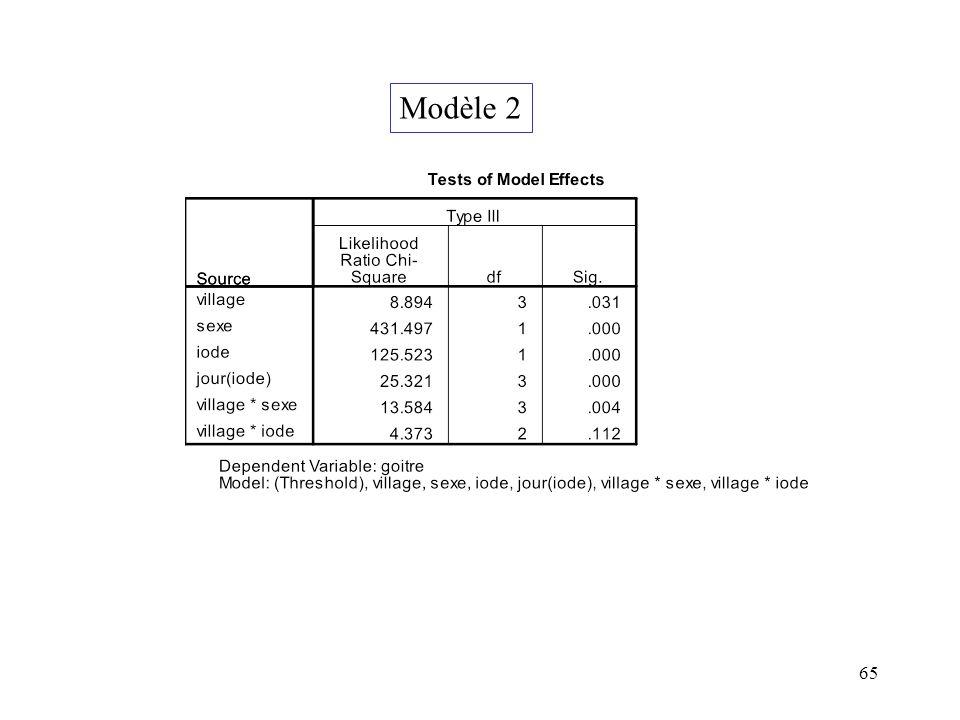 65 Modèle 2