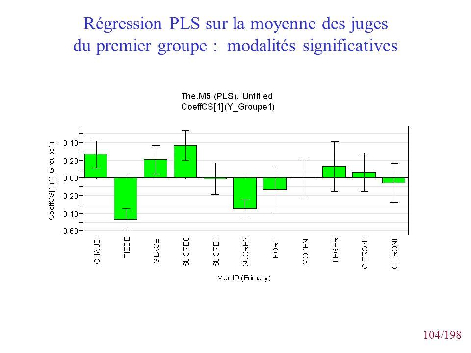 104/198 Régression PLS sur la moyenne des juges du premier groupe : modalités significatives