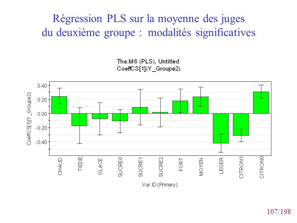 107/198 Régression PLS sur la moyenne des juges du deuxième groupe : modalités significatives