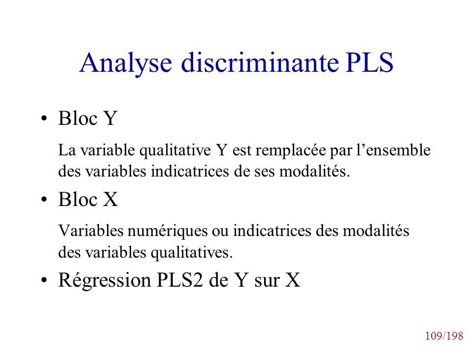 109/198 Analyse discriminante PLS Bloc Y La variable qualitative Y est remplacée par lensemble des variables indicatrices de ses modalités. Bloc X Var