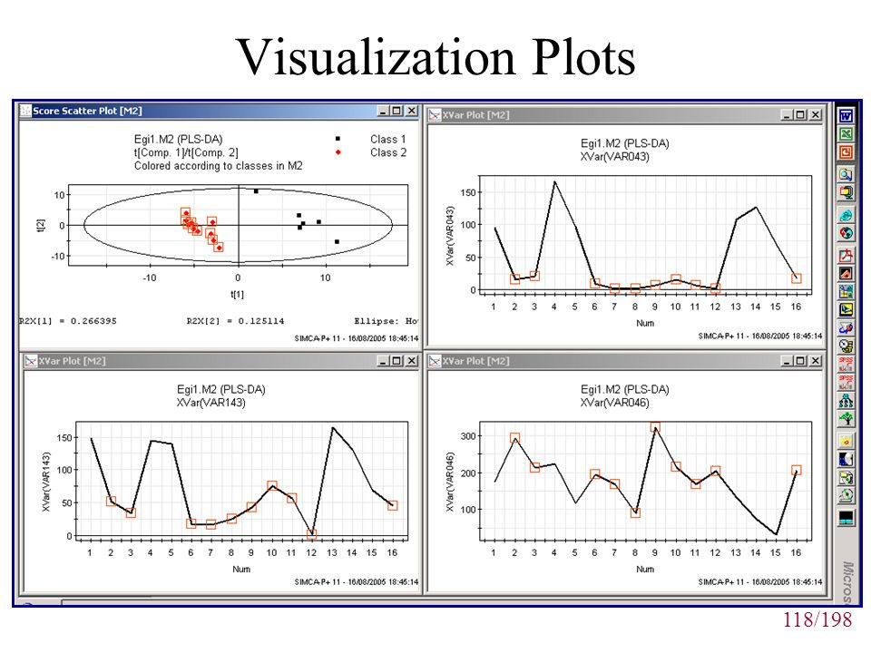 118/198 Visualization Plots