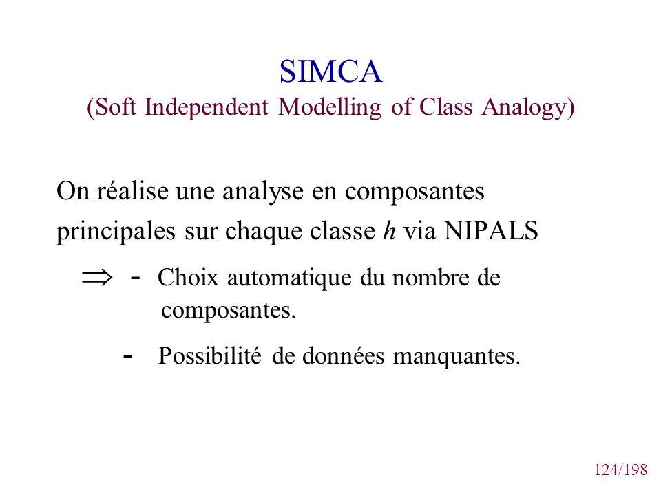 124/198 SIMCA (Soft Independent Modelling of Class Analogy) On réalise une analyse en composantes principales sur chaque classe h via NIPALS - Choix a