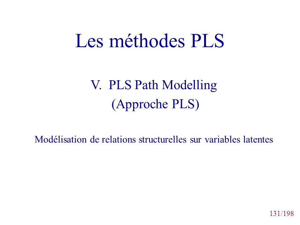 131/198 Les méthodes PLS V. PLS Path Modelling (Approche PLS) Modélisation de relations structurelles sur variables latentes