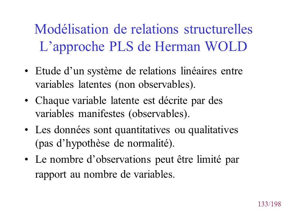 133/198 Modélisation de relations structurelles Lapproche PLS de Herman WOLD Etude dun système de relations linéaires entre variables latentes (non ob