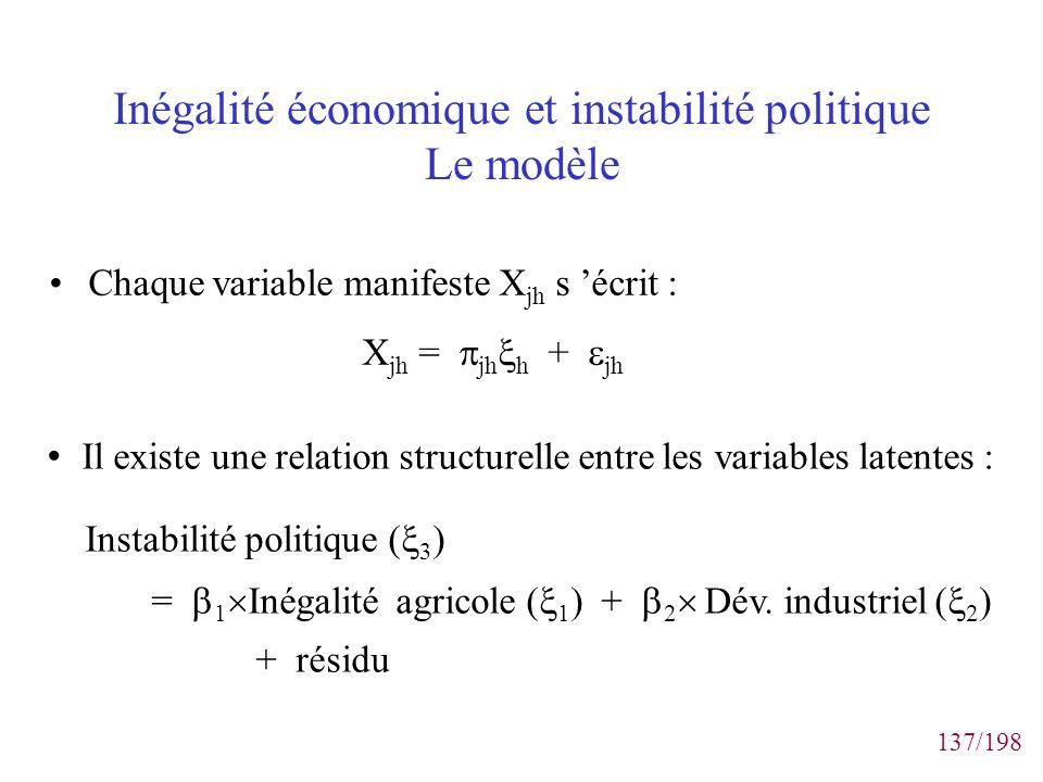 137/198 Inégalité économique et instabilité politique Le modèle Chaque variable manifeste X jh s écrit : X jh = jh h + jh Il existe une relation struc