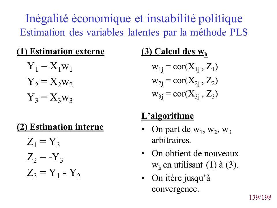 139/198 Inégalité économique et instabilité politique Estimation des variables latentes par la méthode PLS (1) Estimation externe Y 1 = X 1 w 1 Y 2 =
