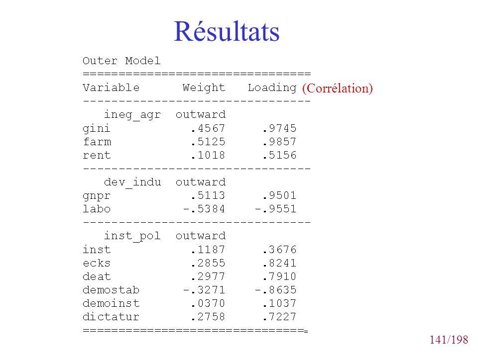 141/198 Résultats (Corrélation)