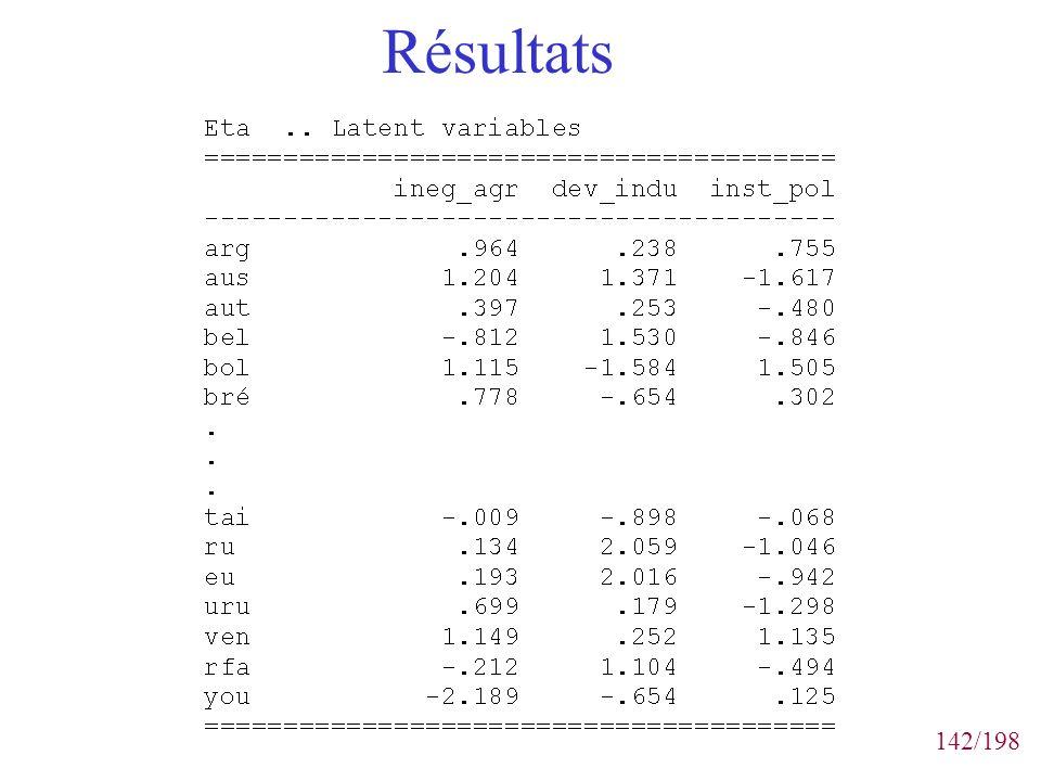 142/198 Résultats