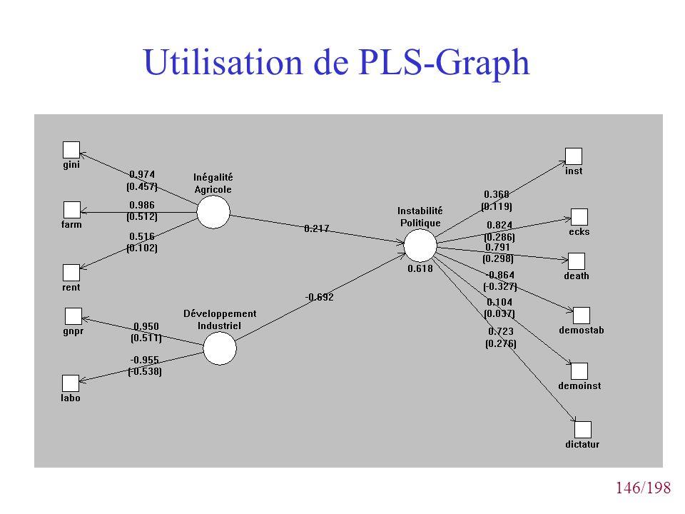 146/198 Utilisation de PLS-Graph