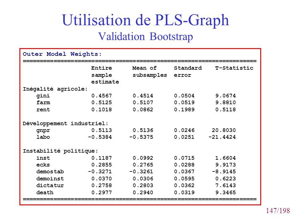 147/198 Utilisation de PLS-Graph Validation Bootstrap Outer Model Weights: ==================================================================== Entire