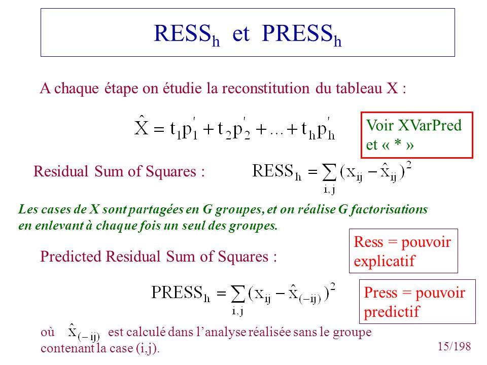 15/198 Voir XVarPred et « * » RESS h et PRESS h Residual Sum of Squares : Les cases de X sont partagées en G groupes, et on réalise G factorisations e