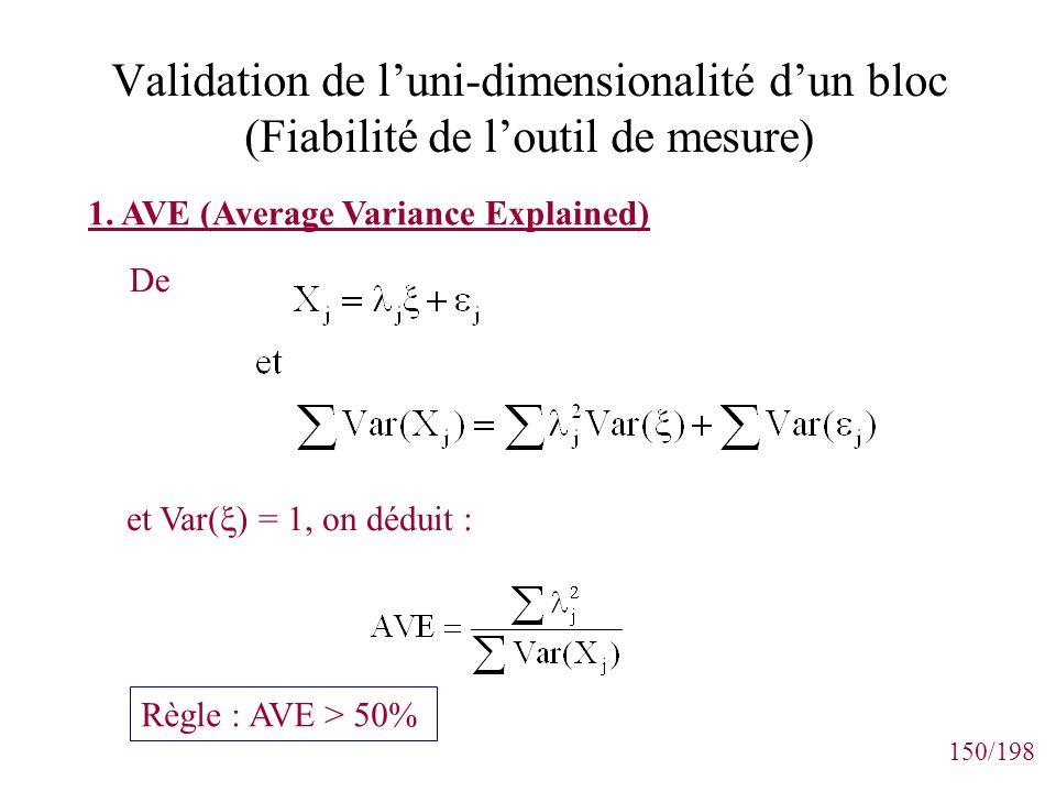 150/198 Validation de luni-dimensionalité dun bloc (Fiabilité de loutil de mesure) 1. AVE (Average Variance Explained) De et Var( ) = 1, on déduit : R