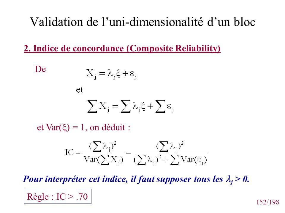 152/198 Validation de luni-dimensionalité dun bloc 2. Indice de concordance (Composite Reliability) De et Var( ) = 1, on déduit : Pour interpréter cet